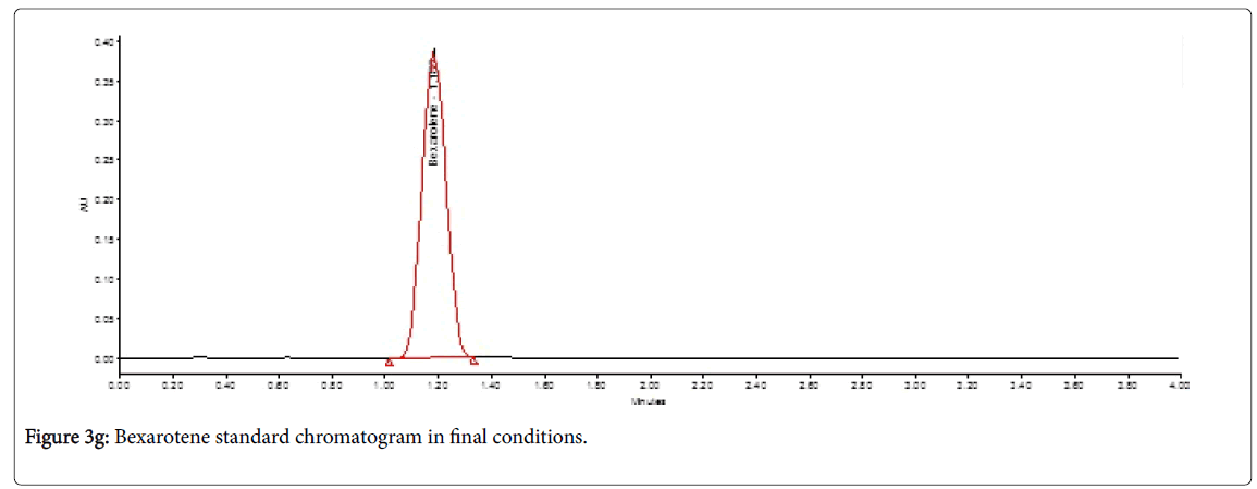 chromatography-separation-techniques-standard