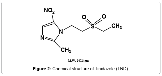 chromatography-separation-techniques-structure-Tinidazole