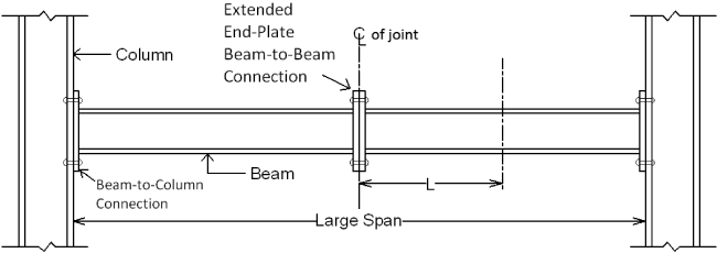 Finite Element Investigation of a Bolted Extended End-Plate Moment