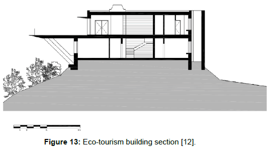 civil-environmental-engineering-Eco-tourism-building-section