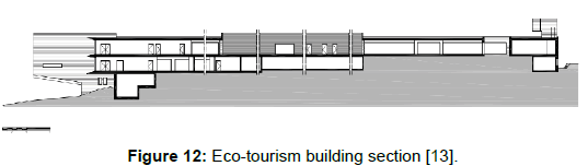 civil-environmental-engineering-Eco-tourism-section