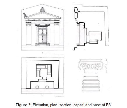 civil-environmental-engineering-Elevation-plan