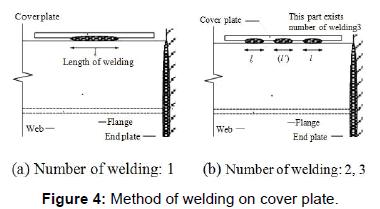 civil-environmental-engineering-Method-welding-cover