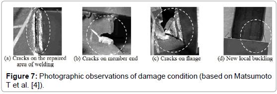 civil-environmental-engineering-Photographic-damage-Matsumoto