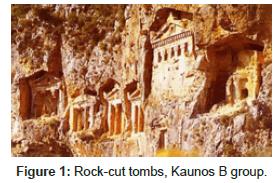 civil-environmental-engineering-Rock-cut-tombs