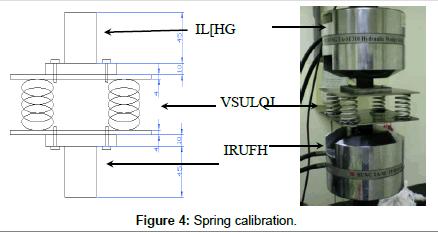 civil-environmental-engineering-Spring-calibration
