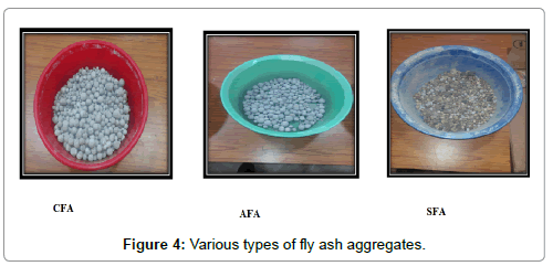 civil-environmental-engineering-ash-aggregates