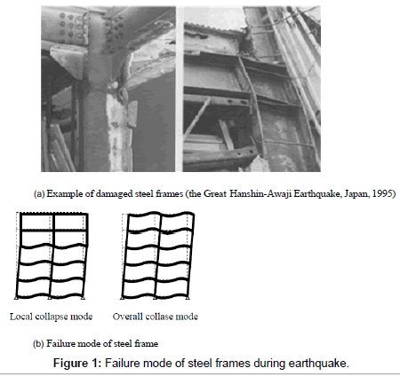 civil-environmental-engineering-frames-during-earthquake