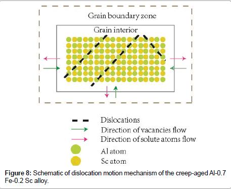 civil-environmental-engineering-motion-mechanism