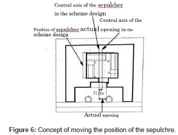 civil-environmental-engineering-position-sepulchre