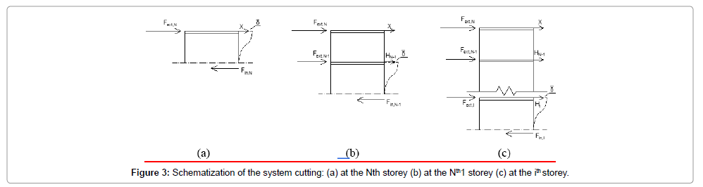 civil-environmental-engineering-system-cutting