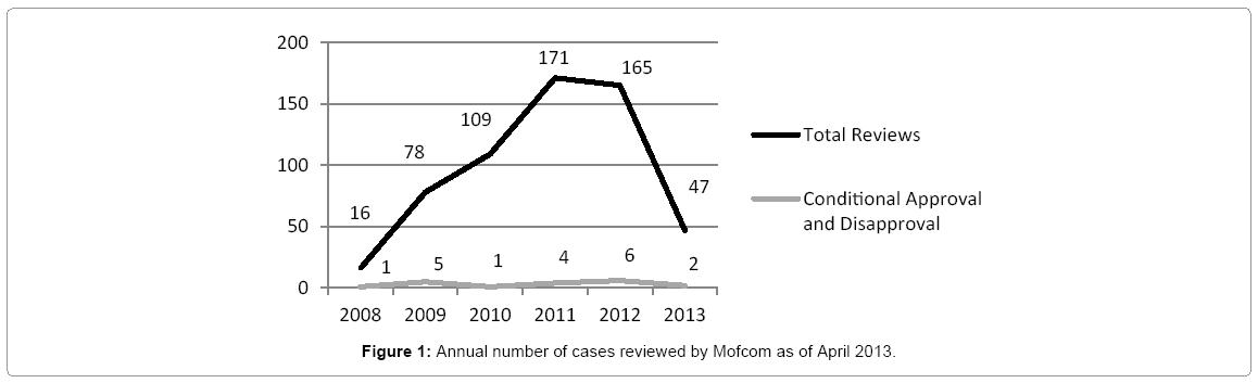 civil-legal-sciences-Annual-number