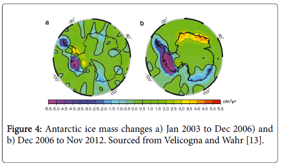 climatology-weather-forecasting-Antarctic-ice-mass