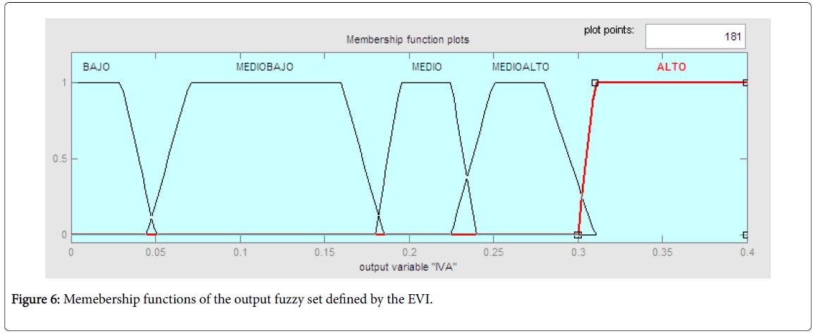 climatology-weather-forecasting-defined-EVI