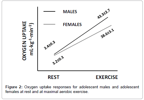 clinical-cardiology-aerobic-exercise