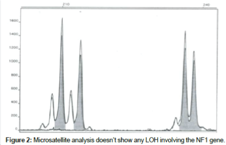 clinical-case-reports-Microsatellite-analysis