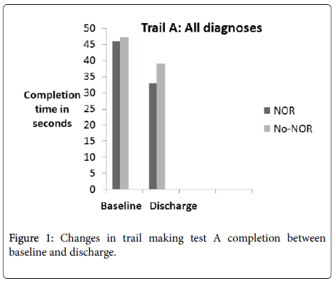 clinical-depression-baseline