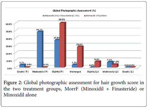 clinical-dermatology-Global-photographic