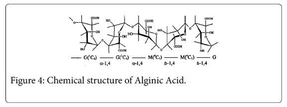 clinical-experimental-pharmacology-Alginic-Acid