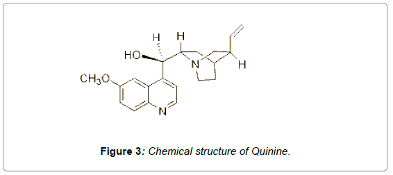 Quinine Syncope Diagnosed By Life Vest Omics International
