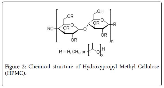 clinical-experimental-pharmacology-Hydroxypropyl-Methyl