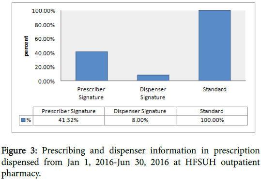 clinical-experimental-pharmacology-Prescribing-dispenser-information