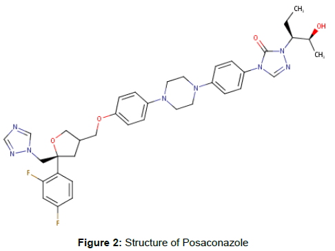 clinical-experimental-pharmacology-Structure-Posaconazole