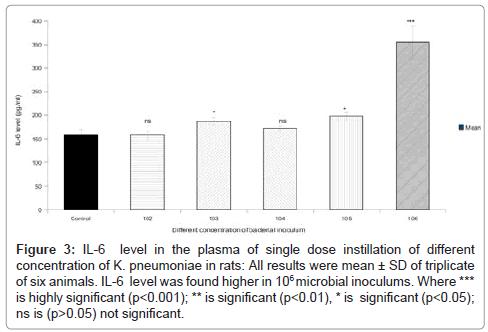 clinical-experimental-pharmacology-triplicate