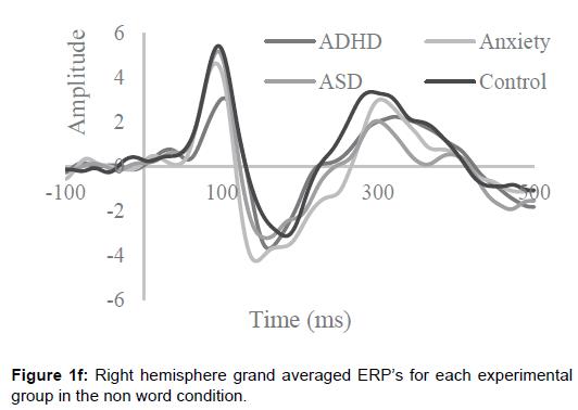 clinical-experimental-psychology-hemisphere-experimental-condition
