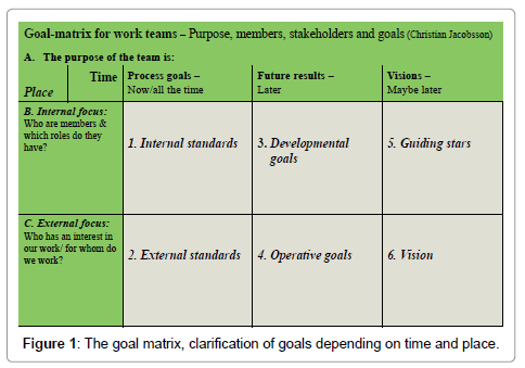 clinical-experimental-psychology-matrix