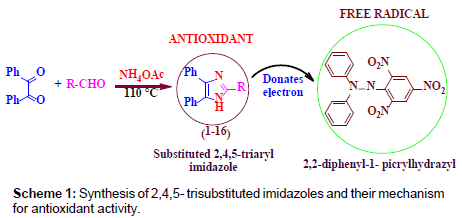 clinical-medical-biochemistry-trisubstituted-imidazoles