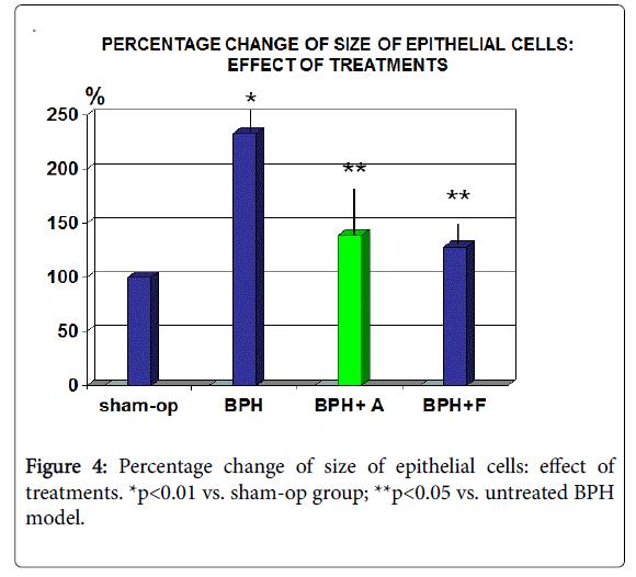 clinical-pharmacology-biopharmaceutics-change-size