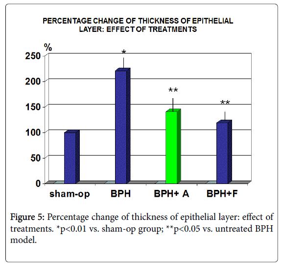 clinical-pharmacology-biopharmaceutics-epithelial-layer