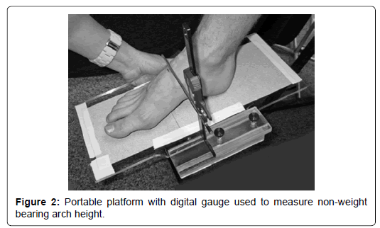 clinical-research-foot-Portable-platform