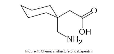 clinical-toxicology-gabapentin