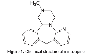 clinical-toxicology-mirtazapine