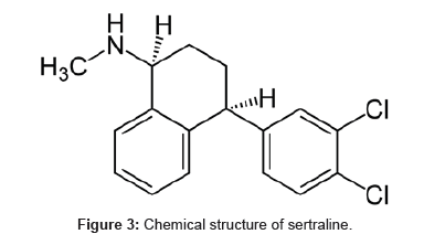 clinical-toxicology-sertraline