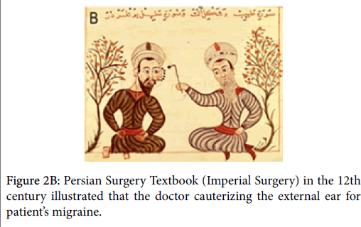 clinical-trials-Persian-Surgery-Textbook