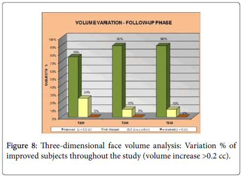 clinical-trials-therapy-volume-analysis