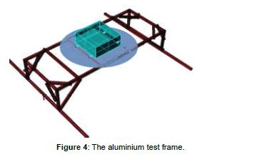 coastal-development-test-frame