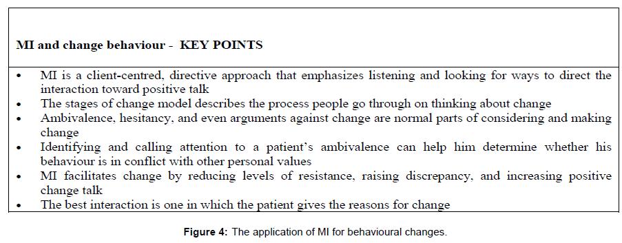 community-medicine-MI-behavioural-changes