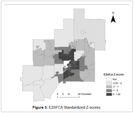 community-medicine-Standardized-Z-scores
