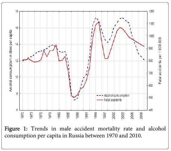 community-medicine-consumption-per-capita