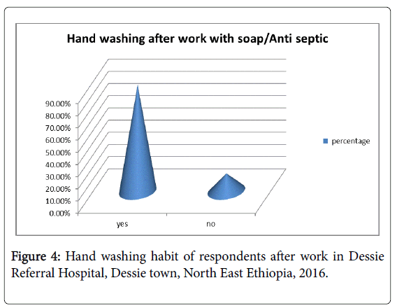 community-medicine-health-education-Hand-washing