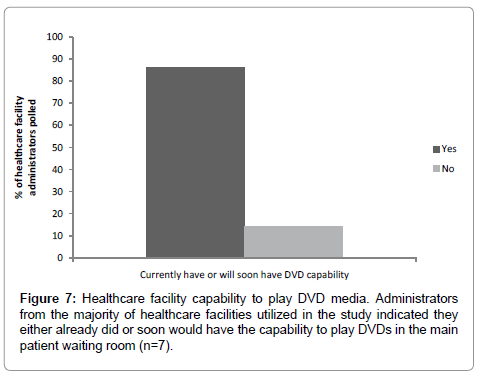 community-medicine-health-education-Healthcare