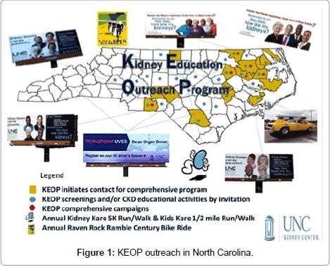 community-medicine-health-education-North-Carolina
