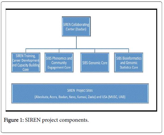 community-medicine-health-education-SIREN-project