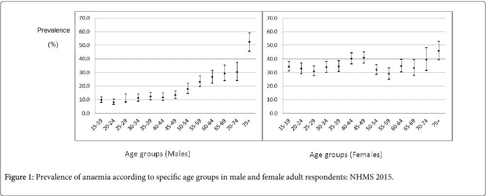 community-medicine-health-education-female-adult