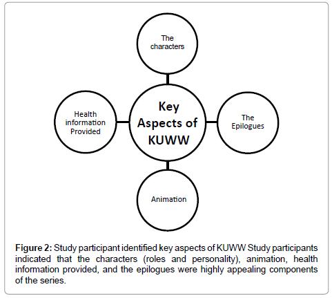 community-medicine-health-education-key-aspects
