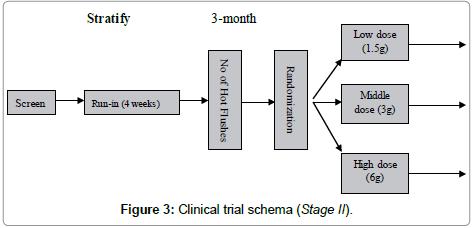 community-medicine-health-education-trial-schema